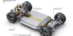 310-mile range and 320kW: 2019's Audi e-tron Sportback https://arstechnica.com/cars/2017/04/310-mile-range-and-320kw-2019s-audi-e-tron-sportback/?utm_campaign=crowdfire&utm_content=crowdfire&utm_medium=social&utm_source=pinterest