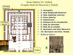 Templo de Kom Ombo - Ombos – Pa- Sobek    Templo dual, dedicado a Sobek y Haroeris ( Horus el Viejo.Capilla de la diosa Hathor y Casa del nacimiento  Tutmosis III fundada el templo original que fue dedicado a la tríada Horus el mayor/ viejo en griego Haroeris con Hathor y Jonsu.