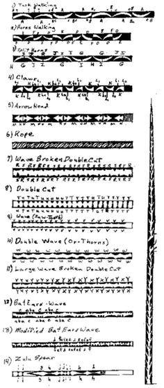 """File Work Patterns"" by Curtis M Wilson"