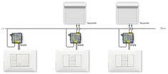 Automazioni per tapparelle e tende Elvox by Vimar. Integrazione con la domotica By-me. Grazie ai dispositivi domotici preconfigurati plug&play è possibile inserire le tapparelle anche all'interno di uno scenario che controlla, contemporaneamente, anche le luci. Scopri http://www.vimar.com/it/it/soluzioni-per-tapparelle-e-tende-12539132.html