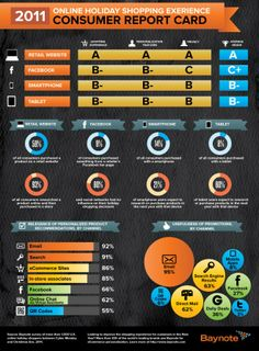Facebook commerce grade #infographic