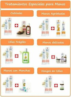 Manos Arbonne Essentials, Young Living, Doterra, Creme, Essential Oils, Health, Aromatherapy, Orange Essential Oil, Health Care