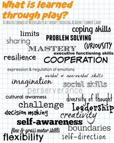 PlayDrMom shares important descriptors of what is learned through play.