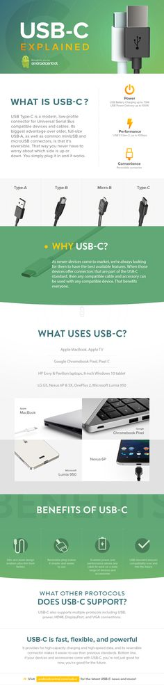 There's a good chance you'll see something you want to buy on the shelves this year that uses a new kind of USB port. It's called USB-C, and this is what you need to know about it. Computer Basics, Computer Lab, Computer Network, Computer Technology, Technology Gadgets, Tech Gadgets, Computer Science, Keyboard Shortcuts, Tech Hacks