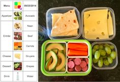 #Teuko lunchbox: #avocado, #beef sausage, #carrot sticks, #naan, #cheese, #grapes and #water. By Jessica, www.teuko.com