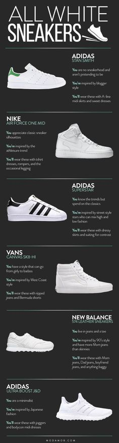 Which All White Sneaker Matches Your Personal Style   Adidas Stan Smith, Nike Airforce One, Adidas Superstar, Vans Canvas SK8, New Balance: