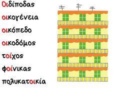 Ενότητα 5 – Σκανταλιές – Τα κατορθώματα της… ? Greek Language, Grammar, Bar Chart, Periodic Table, Learning, Periodic Table Chart, Greek, Periotic Table, Studying