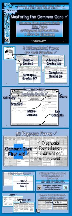 Need Help with Common Core for grades 6, 7, and 8? My Common Core Literature Analysis Cards are a Wonderful Resource to help Diagnose, Instruct, Assess, and Remediate your students--100+ Pages!