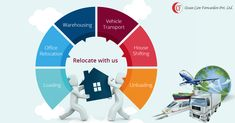 We can understand the struggles, movers face while #relocating 🏡. With our excellent services and advanced techniques, we try to reduce those #relocationhassles to the minimum.  #OC #relocationservicesbangalore #oceancare #officeandhomerelocation
