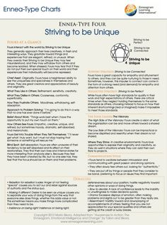 Ennea-Type Four (Enneagram 4): Striving to be Unique