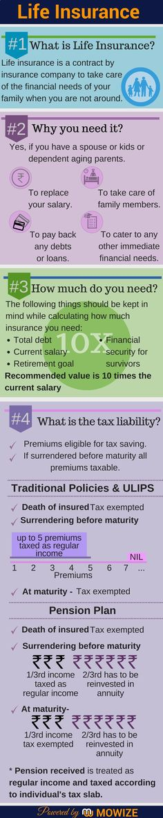 Life Insurance List of Best Term Life Insurance Companies for 2017 List of Best Term Life Insurance Companies for 2017