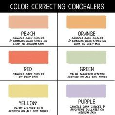 Color corrector also works to hide any redness or yellowness that shows through your foundation. 22 Makeup Tricks Every Beginner Should Know Makeup Tricks, Makeup Guide, Makeup Tutorials, Makeup Ideas, Orange Palette, Tips And Tricks, Make Up Yeux, Beauty Tricks, Maquiagem