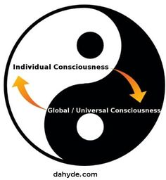 On a journey to finding spiritual truth and inspiring conscious living. All things Spiritual, Consciousness, Energy, Healing and a Mindful Lifestyle Universal Consciousness, Cosmic Consciousness, Yin Energy, Spirit Soul, Yin Yang, Separate, Spirituality, Universe, Thoughts