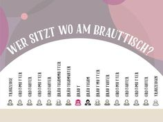 Die optimale Sitzordnung für die Hochzeit The question of questions, who is sitting where at the bridal table? Our infographic reveals how to do it properly with the table layout! Modern Flower Arrangements, Wedding Arrangements, Table Arrangements, Diy Gifts To Sell, Diy Pinterest, Best Anniversary Gifts, Bridal Table, White Wedding Flowers, Green Wedding