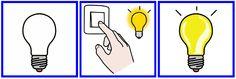 licht aandoen; oorzaak - gevolg Series Causa Efecto 20 http://informaticaparaeducacionespecial.blogspot.com.es/2009/02/series-causa-efecto-ii.html