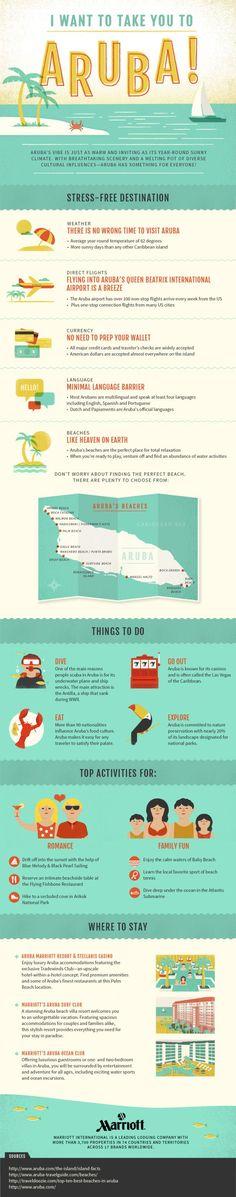 Aruba Travel Tips Infographic