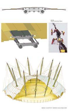 Resultado de imagen para construction of the Millennium Dome Tensile Structures, Arch Architecture, Roof Detail, Roof Structure, Textiles, Facade, Construction, Concept, Fabric