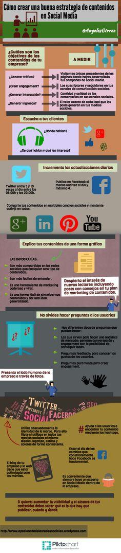 Una #infografía de @Angeles W. Gutiérrez Valero sobre estrategia de contenidos en #SocialMedia