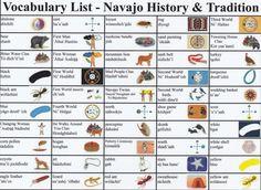 navajo clans names | Dine Bingo History Vocabulary list