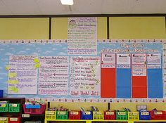anchor charts for reading and writing workshop lessons Reading Resources, Reading Strategies, Teaching Reading, Reading Comprehension, Teaching Ideas, Guided Reading, Cafe Strategies, Reading Activities, Learning