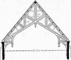 truss architecture | chapter 46