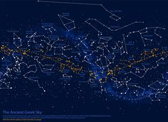 Ancient Greek sky map.