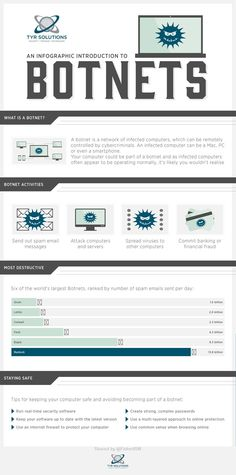 An Infographic Introduction to Botnets TYR-SolutionsTYR-Solutions Computer Forensics, Computer Technology, Computer Science, Computer Tips, Technology Design, Iris Recognition, Security Tips, Security Hacking, Security Application