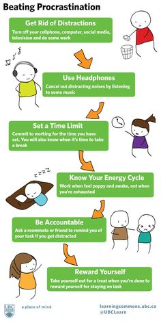 I guess it's possible....... Time Management Toolkit (Just make the reward something other than food)