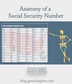 What might the digits of your ancestor's SSN tell you? See: Anatomy of a Social…                                                                                                                                                     More
