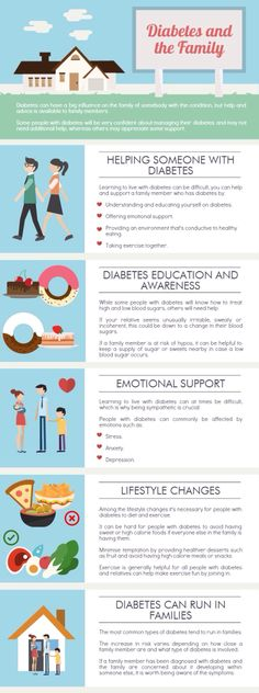 Diabetes and the family <3