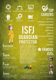 This section ISFJ Personality gives a basic overview of the personality type, ISFJ. For more information about the ISFJ type, refer to the links below or on the sidebar. I think I'm a mixture if INTP and ISFJ ! Istj Personality, Myers Briggs Personality Types, Personality Assessment, Estj, Mbti Istj, Myers Briggs Personalities, 16 Personalities Test, My Guy, Introvert