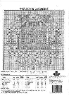 wrought by me sampler