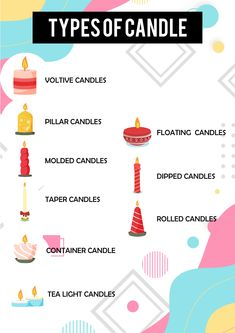 Taper Candles, Floating Candles, Tea Light Candles, Tea Lights, Candle Containers, Candle Molds, Infographic, Diy, Infographics
