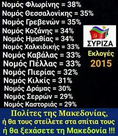 Macedonia, Greece, Decoration, Greece Country, Decor, Decorations, Decorating, Fruit Salads, Dekoration