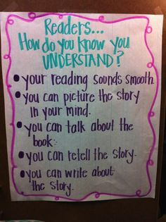 Anchor chart for understanding what you read