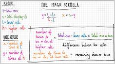 Una fórmula para distribuir uniformemente los aumentos o disminuciones.