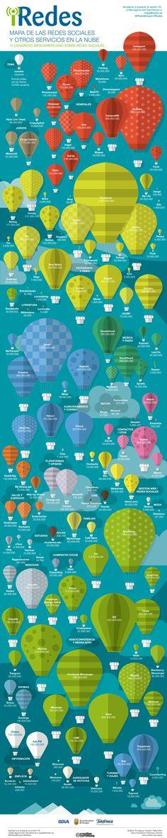 mapa de redes sociales y otros servicios en la nube - Infografías
