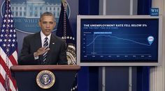In the video below, President Obama gives one of the most disingenuous speeches he has ever given. Either the man is a pathological liar, or in the...