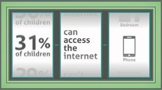 """""""Go Figure 2"""" Lots of great statistics and figures about online safety in this video (via family online safety institute)"""