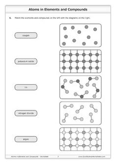 The modern periodic table with alkali metals transition metals atomic structure worksheet bundle urtaz Choice Image