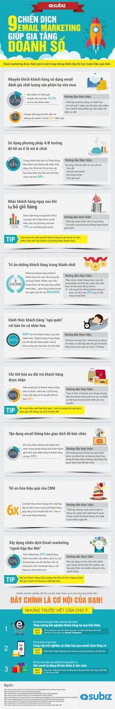 [Infographic] 9 chiến dịch Email Marketing giúp gia tăng doanh số - http://khoinghieptre.vn/infographic-9-chien-dich-email-marketing-giup-gia-tang-doanh-so/