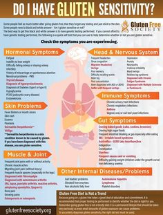 Take our gluten sensitivity test that asks the right questions to help you find if you have gluten intolerence or celiac disease. Gluten Sensitivity Intolerance Self Test - Take the Gluten Sensitivity Intolerance Self Test Gluten Free Food List, Foods With Gluten, What Is Gluten Free, Eating Gluten Free, Gluten Foods List, What Foods Have Gluten, Gluten Free Lunch Ideas, Gluten Free Carbs, Gluten Free Shopping List