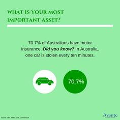 What everybody ought to know about their assets! #1  #asset #car #finance #avante #advice  www.avantefinancial.com.au