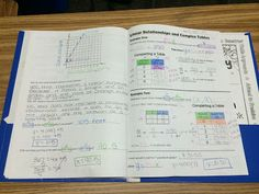 Unit 1b - Linear Relationships (Slope-Intercept Form)    Interactive Math Notebook - Guided Notes on Linear Relationships and Complex Tables.