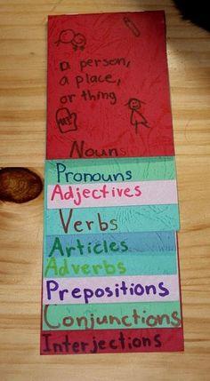 grammar minibook by jimmiehomeschoolmom, via Flickr