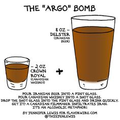 "2013 Golden Globes Themed Cocktails - The ""Argo"" Bomb"