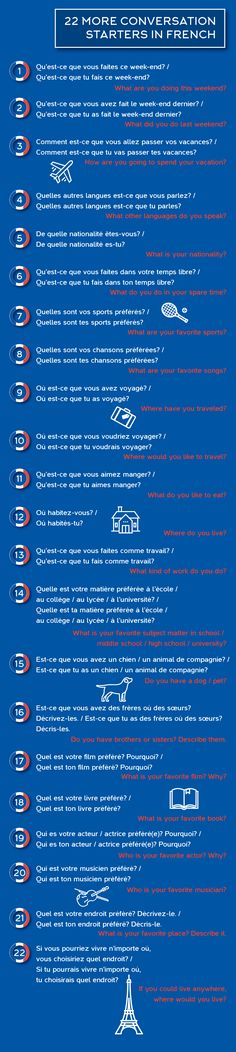 useful French phrases for conversations