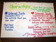 External and Internal Character traits, or could be discussed as on-the-surface, under-the-surface traits: