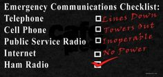 """The answer to the question, """"Isn't ham radio a thing of the past?"""""""