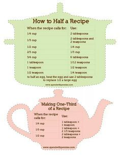 cooking tips - I end up having to do the math for this all the time! Guide to Halving a Recipe! by juliette Cooking 101, Cooking Recipes, Cooking Hacks, Cooking Turkey, Bread Recipes, Kitchen Cheat Sheets, Half And Half Recipes, How To Half A Recipe, Kitchen Measurements